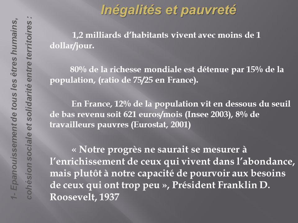 Inégalités et pauvreté 1,2 milliards dhabitants vivent avec moins de 1 dollar/jour. 80% de la richesse mondiale est détenue par 15% de la population,