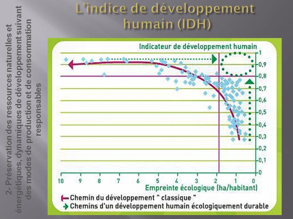 2- Préservation des ressources naturelles et énergétiques, dynamiques de développement suivant des modes de production et de consommation responsables