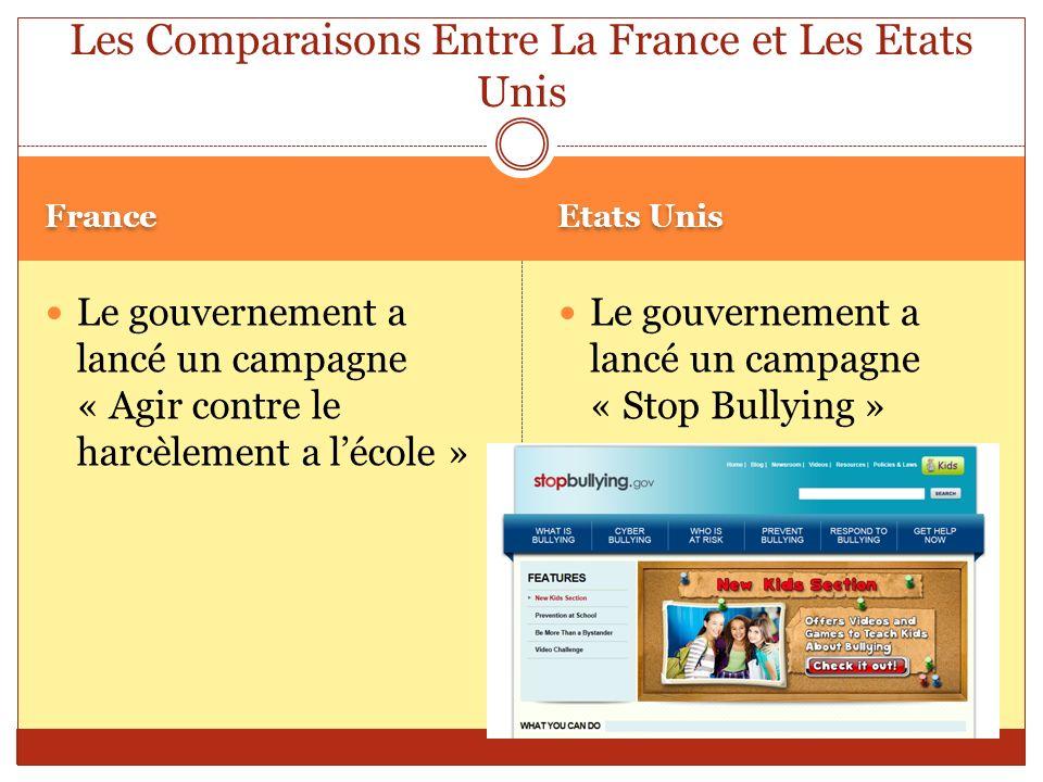 France Etats Unis Le gouvernement a lancé un campagne « Agir contre le harcèlement a lécole » Le gouvernement a lancé un campagne « Stop Bullying » Le