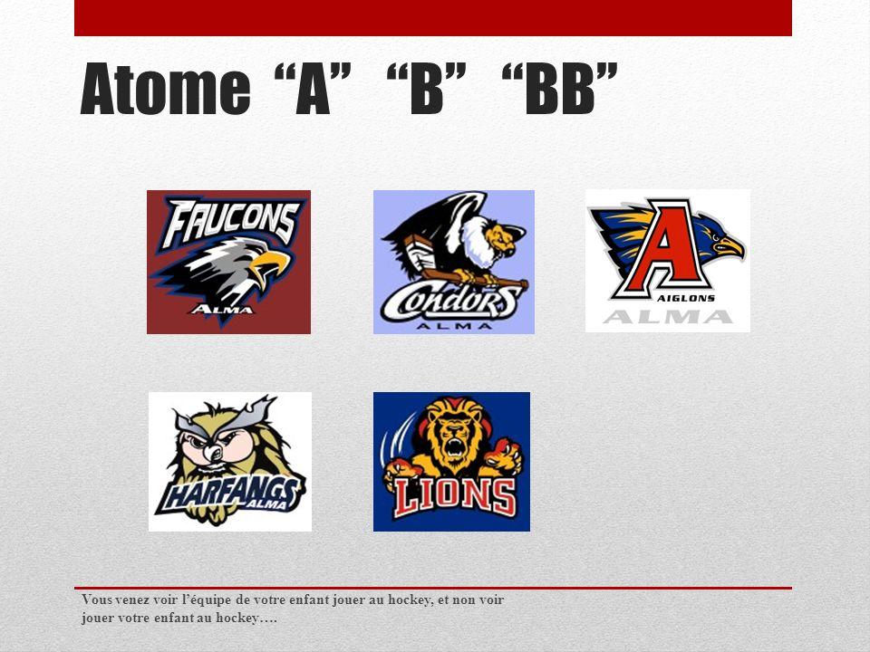 Atome A B BB Vous venez voir léquipe de votre enfant jouer au hockey, et non voir jouer votre enfant au hockey….