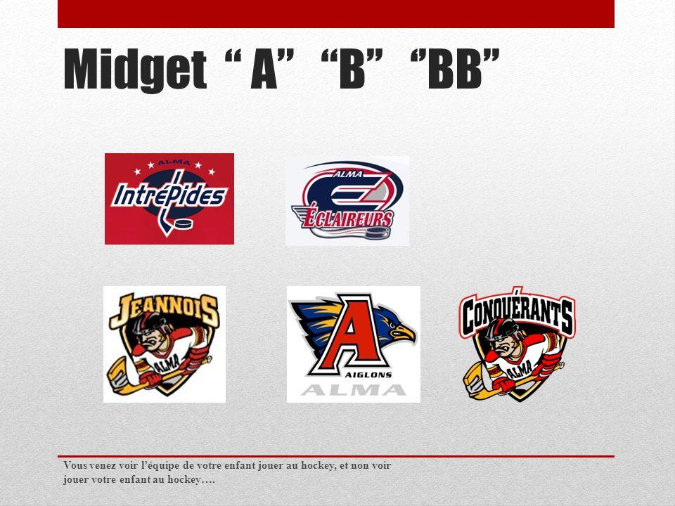 Midget A B BB Vous venez voir léquipe de votre enfant jouer au hockey, et non voir jouer votre enfant au hockey….