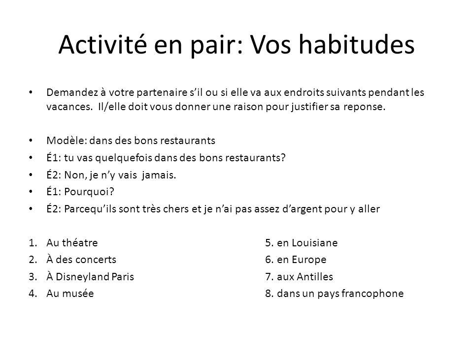 Activité en pair: Vos habitudes Demandez à votre partenaire sil ou si elle va aux endroits suivants pendant les vacances. Il/elle doit vous donner une