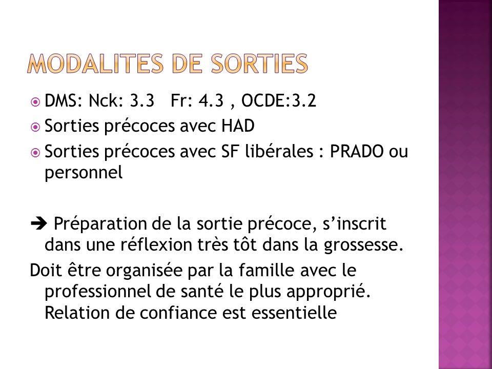 DMS: Nck: 3.3 Fr: 4.3, OCDE:3.2 Sorties précoces avec HAD Sorties précoces avec SF libérales : PRADO ou personnel Préparation de la sortie précoce, sinscrit dans une réflexion très tôt dans la grossesse.