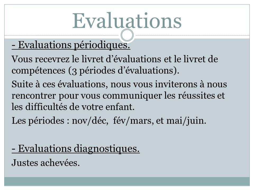 Evaluations - Evaluations périodiques. Vous recevrez le livret dévaluations et le livret de compétences (3 périodes dévaluations). Suite à ces évaluat