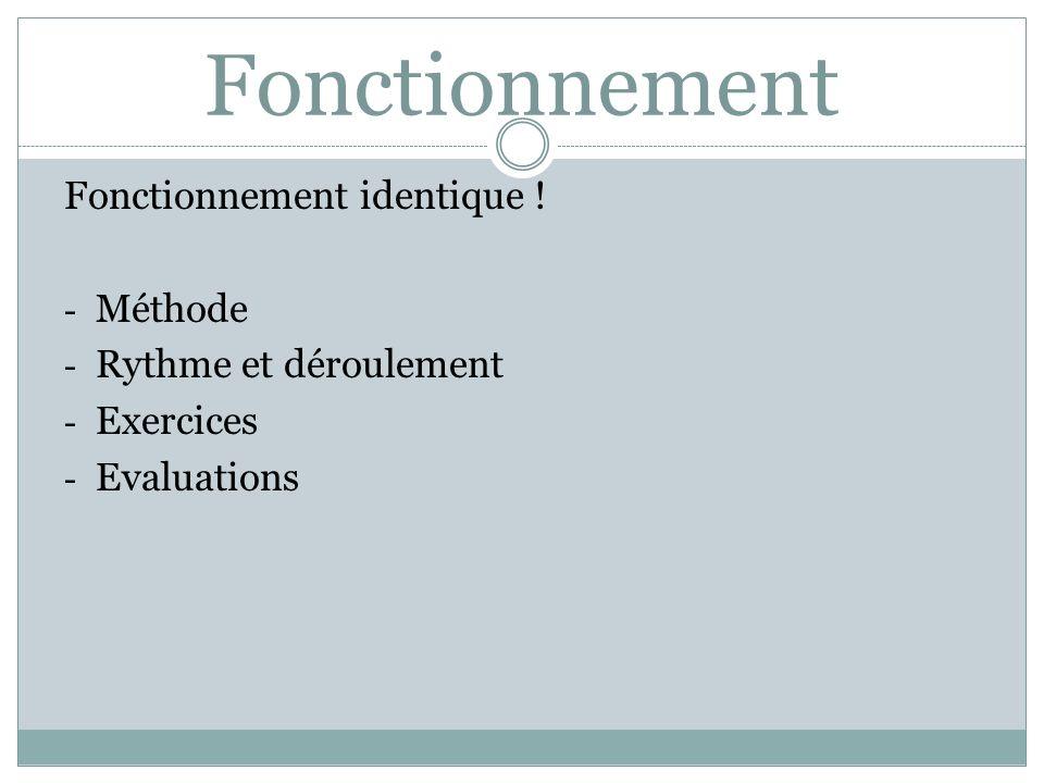 Fonctionnement Fonctionnement identique ! - Méthode - Rythme et déroulement - Exercices - Evaluations