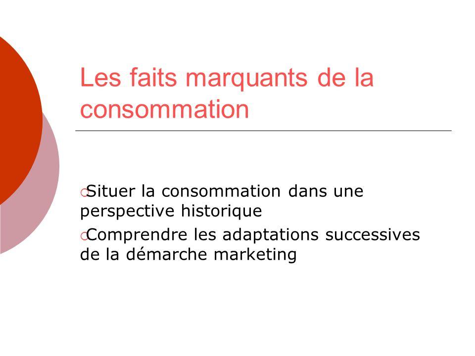 Les faits marquants de la consommation Situer la consommation dans une perspective historique Comprendre les adaptations successives de la démarche ma