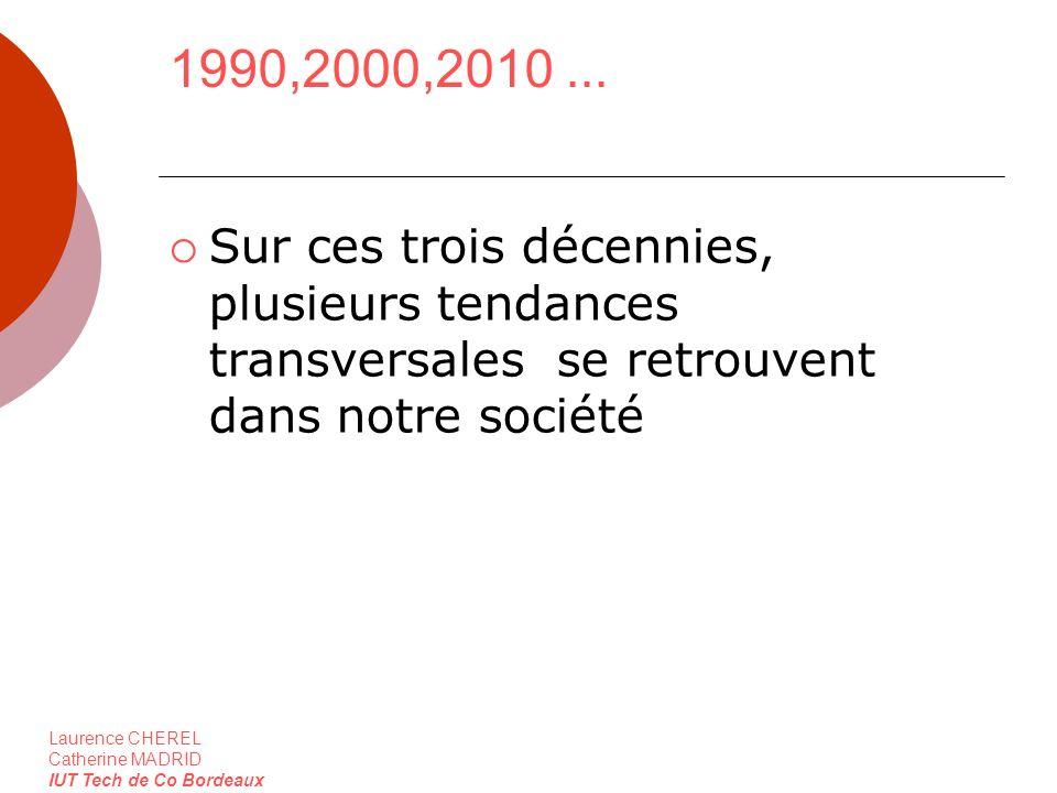 Laurence CHEREL Catherine MADRID IUT Tech de Co Bordeaux 1990,2000,2010... Sur ces trois décennies, plusieurs tendances transversales se retrouvent da