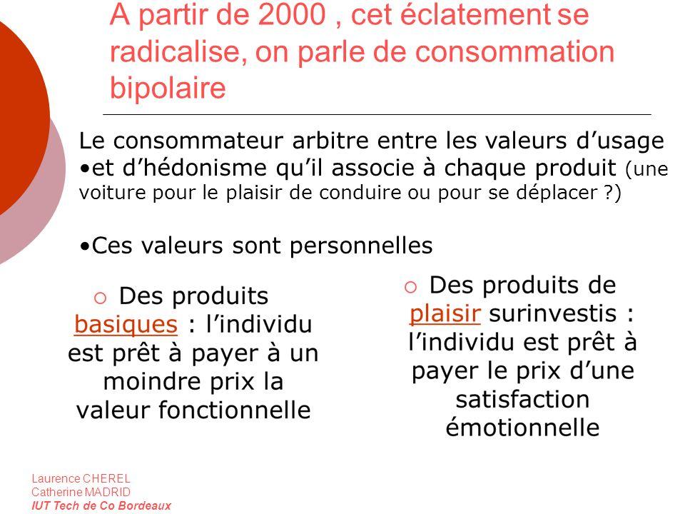 Laurence CHEREL Catherine MADRID IUT Tech de Co Bordeaux A partir de 2000, cet éclatement se radicalise, on parle de consommation bipolaire Le consomm