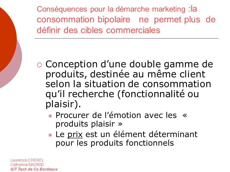 Laurence CHEREL Catherine MADRID IUT Tech de Co Bordeaux Conséquences pour la démarche marketing :la consommation bipolaire ne permet plus de définir