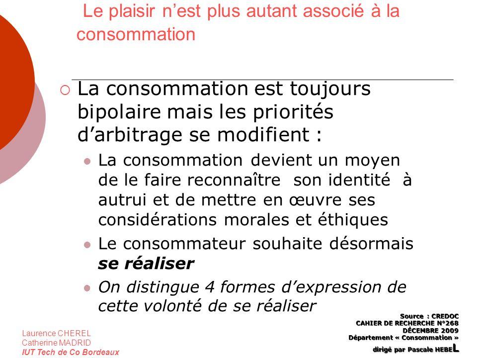 Laurence CHEREL Catherine MADRID IUT Tech de Co Bordeaux Le plaisir nest plus autant associé à la consommation La consommation est toujours bipolaire