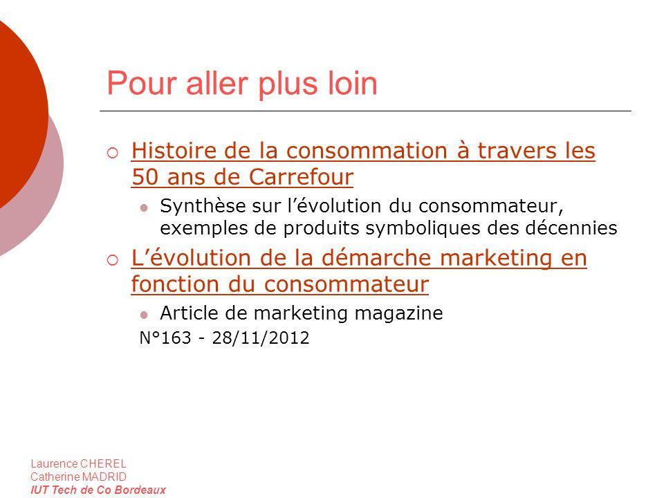 Laurence CHEREL Catherine MADRID IUT Tech de Co Bordeaux Pour aller plus loin Histoire de la consommation à travers les 50 ans de Carrefour Histoire d