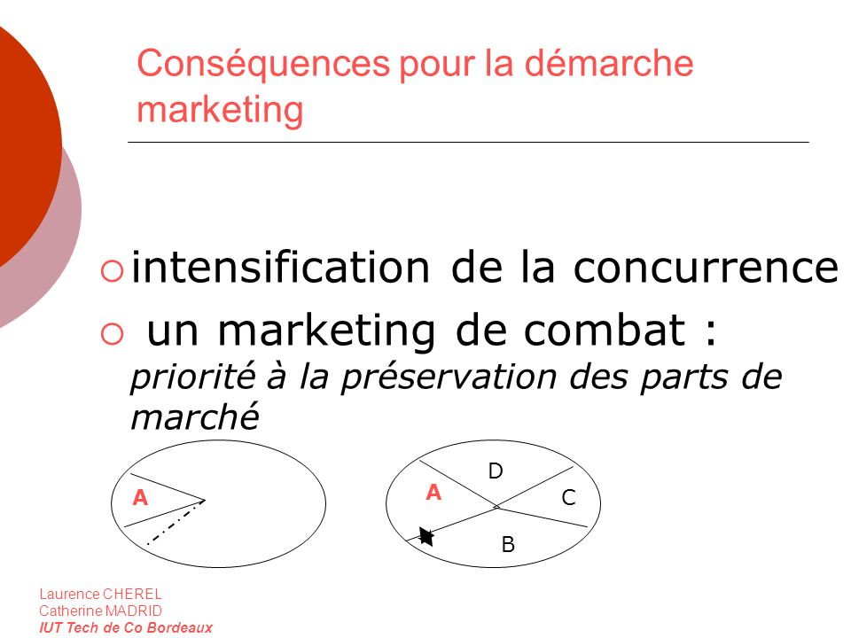 Laurence CHEREL Catherine MADRID IUT Tech de Co Bordeaux Conséquences pour la démarche marketing intensification de la concurrence un marketing de com