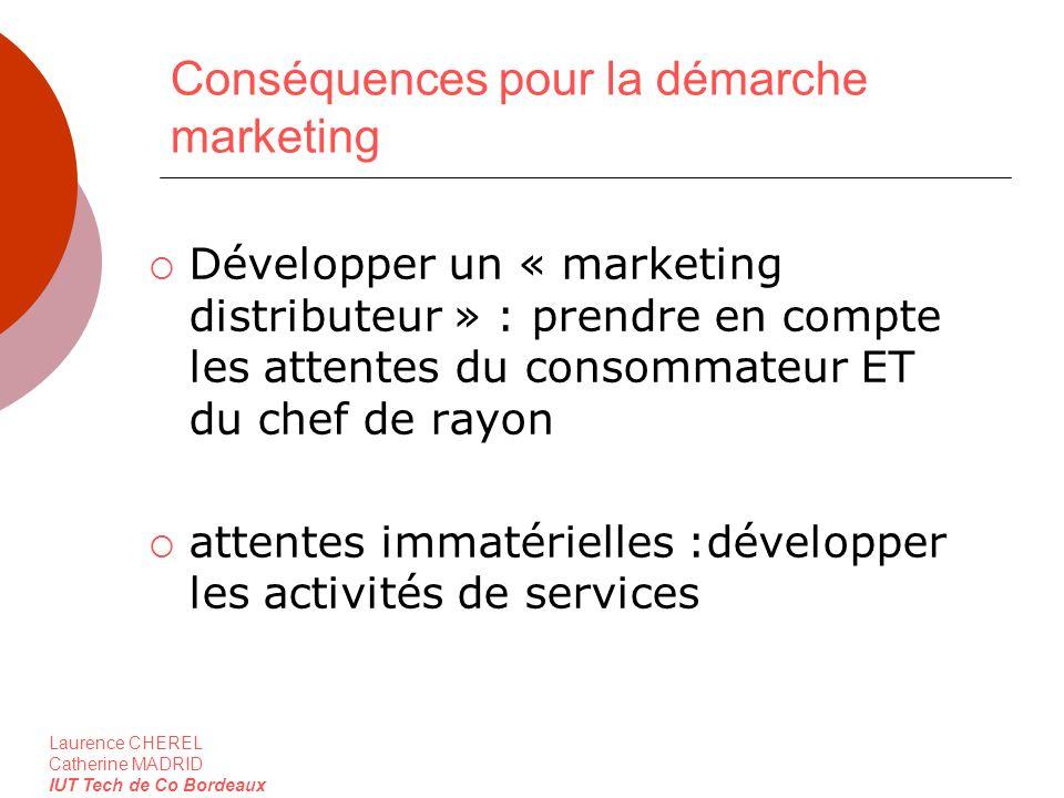 Laurence CHEREL Catherine MADRID IUT Tech de Co Bordeaux Conséquences pour la démarche marketing Développer un « marketing distributeur » : prendre en