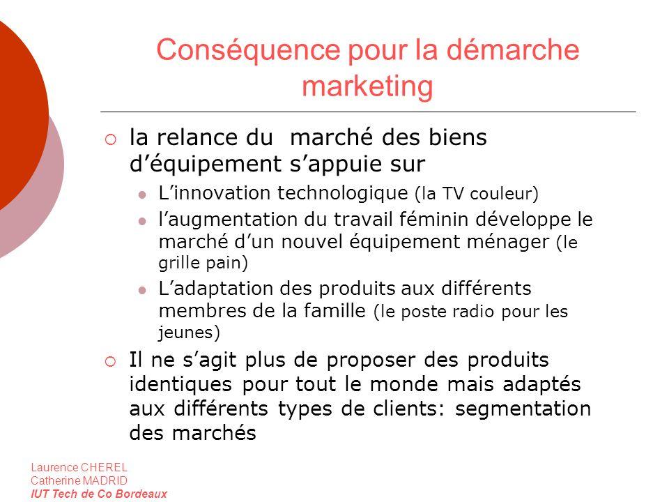 Laurence CHEREL Catherine MADRID IUT Tech de Co Bordeaux Conséquence pour la démarche marketing la relance du marché des biens déquipement sappuie sur