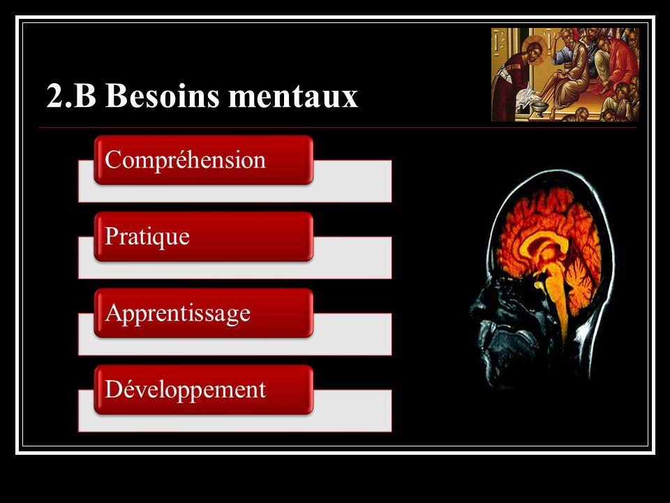 2.B Besoins mentaux CompréhensionPratiqueApprentissageDéveloppement