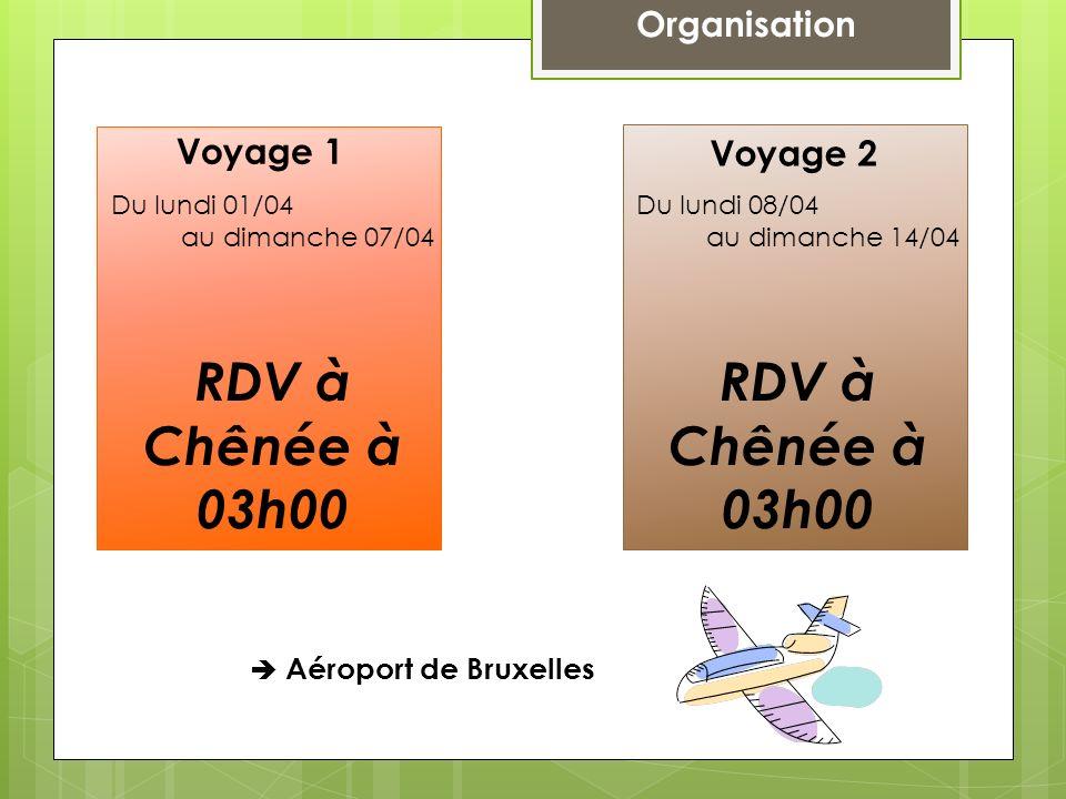 Organisation Voyage 1 Voyage 2 Du lundi 01/04 au dimanche 07/04 RDV à Chênée à 03h00 Du lundi 08/04 au dimanche 14/04 RDV à Chênée à 03h00 Aéroport de