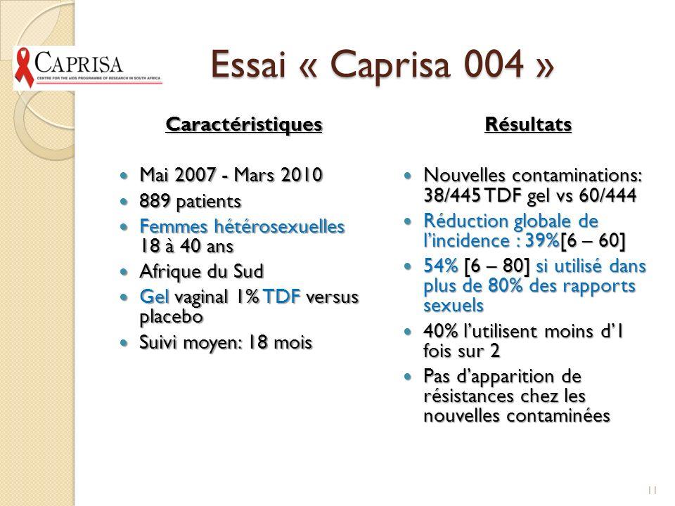 Essai « Caprisa 004 » Caractéristiques Mai 2007 - Mars 2010 Mai 2007 - Mars 2010 889 patients 889 patients Femmes hétérosexuelles 18 à 40 ans Femmes h