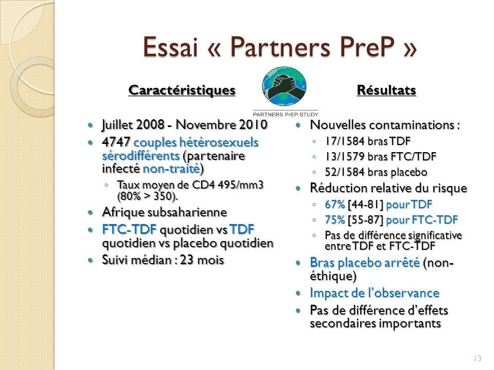 Essai « FEM-PREP » Caractéristiques Juin 2009 - Avril 2011 Juin 2009 - Avril 2011 2120 femmes hétérosexuelles (18-35 ans) 2120 femmes hétérosexuelles (18-35 ans) Afrique subsaharienne Afrique subsaharienne Comprimé quotidien de FTC-TDF versus placebo Comprimé quotidien de FTC-TDF versus placebo Suivi moyen : 0,7 ans Suivi moyen : 0,7 ansRésultats Nouvelles contaminations: 33/1062 bras FTC-TDF vs 35/1058 Nouvelles contaminations: 33/1062 bras FTC-TDF vs 35/1058 Résultats intermédiaires: pas de différence significative Résultats intermédiaires: pas de différence significative Mais observance faible (<40%) Mais observance faible (<40%) Plus grand nombre deffets secondaires Plus grand nombre deffets secondaires interruption de lessai interruption de lessai 14