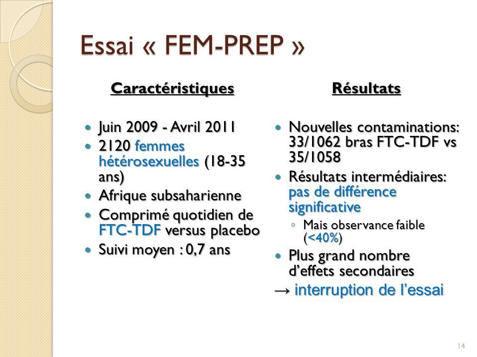 Essai « TDF2 » Caractéristiques Mars 2007 - Octobre 2009 Mars 2007 - Octobre 2009 1219 patients de 18 à 39 ans 1219 patients de 18 à 39 ans Hommes et femmes hétérosexuels Hommes et femmes hétérosexuels Botswana Botswana FTC-TDF oral quotidien vs placebo FTC-TDF oral quotidien vs placebo Suivi médian : 1,1 ans Suivi médian : 1,1 ansRésultats Nouvelles contaminations: 9/611 FTC-TDF vs 24/608 Nouvelles contaminations: 9/611 FTC-TDF vs 24/608 Réduction globale de lincidence: 62% [21.5-83.4] Réduction globale de lincidence: 62% [21.5-83.4] Fort impact de lobservance (incidence -77% si bonne observance) Fort impact de lobservance (incidence -77% si bonne observance) Plus deffets secondaires dans le bras FTC-TDF Plus deffets secondaires dans le bras FTC-TDF Apparition de résistances chez un participant Apparition de résistances chez un participant 15