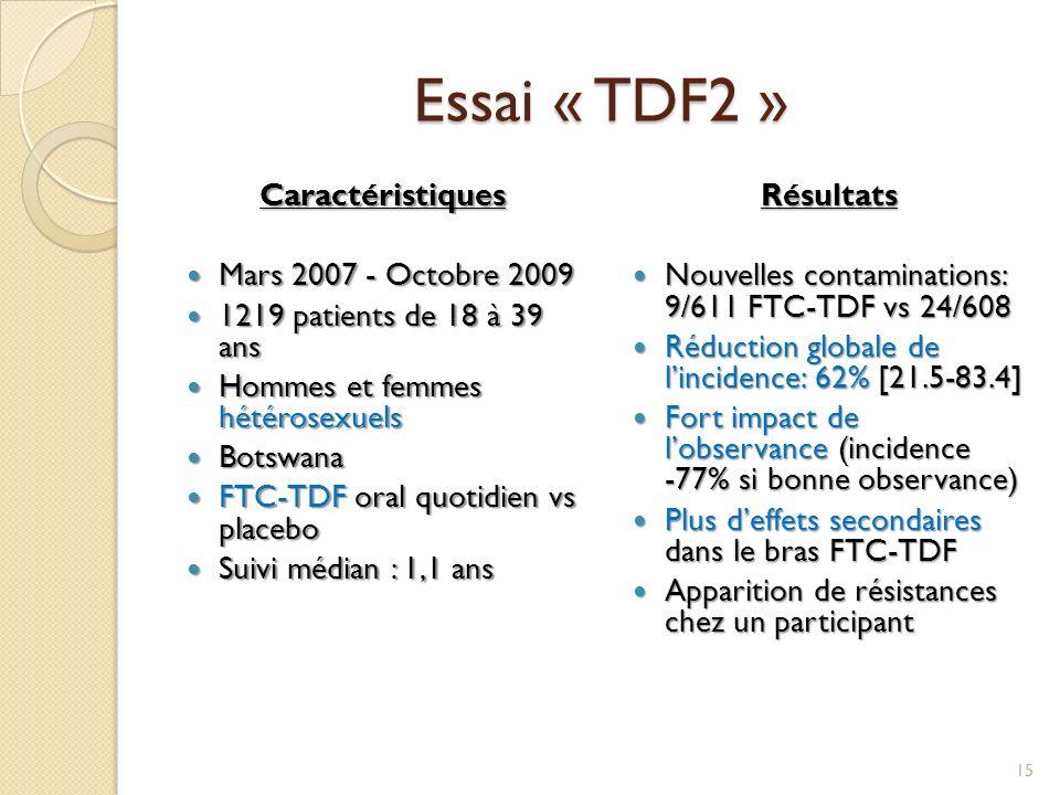Essai « TDF2 » Caractéristiques Mars 2007 - Octobre 2009 Mars 2007 - Octobre 2009 1219 patients de 18 à 39 ans 1219 patients de 18 à 39 ans Hommes et