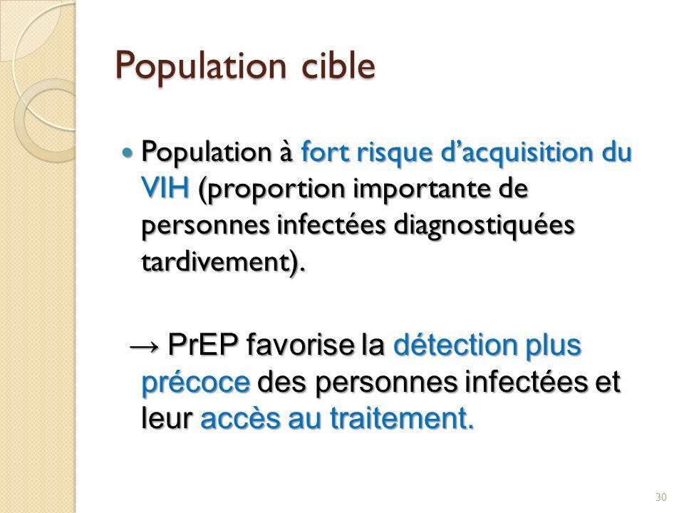 Population cible Population à fort risque dacquisition du VIH (proportion importante de personnes infectées diagnostiquées tardivement). Population à
