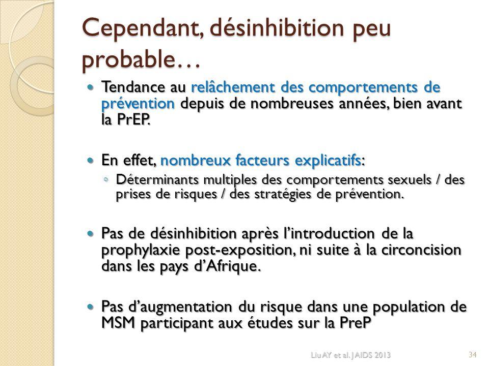 Relation de confiance médecin / patient Prévention sur ordonnance rôle clef du médecin, intégration du médecin dans une sphère intime des comportements sexuels.