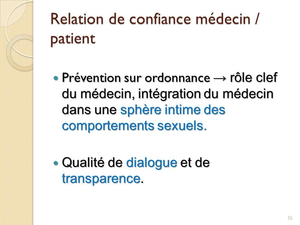Relation de confiance médecin / patient Prévention sur ordonnance rôle clef du médecin, intégration du médecin dans une sphère intime des comportement