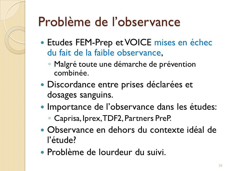 Problème de lobservance Etudes FEM-Prep et VOICE mises en échec du fait de la faible observance, Malgré toute une démarche de prévention combinée. Dis