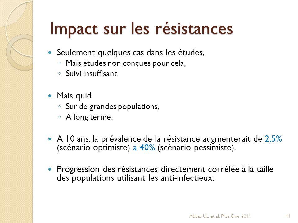Impact sur les résistances Seulement quelques cas dans les études, Mais études non conçues pour cela, Suivi insuffisant. Mais quid Sur de grandes popu