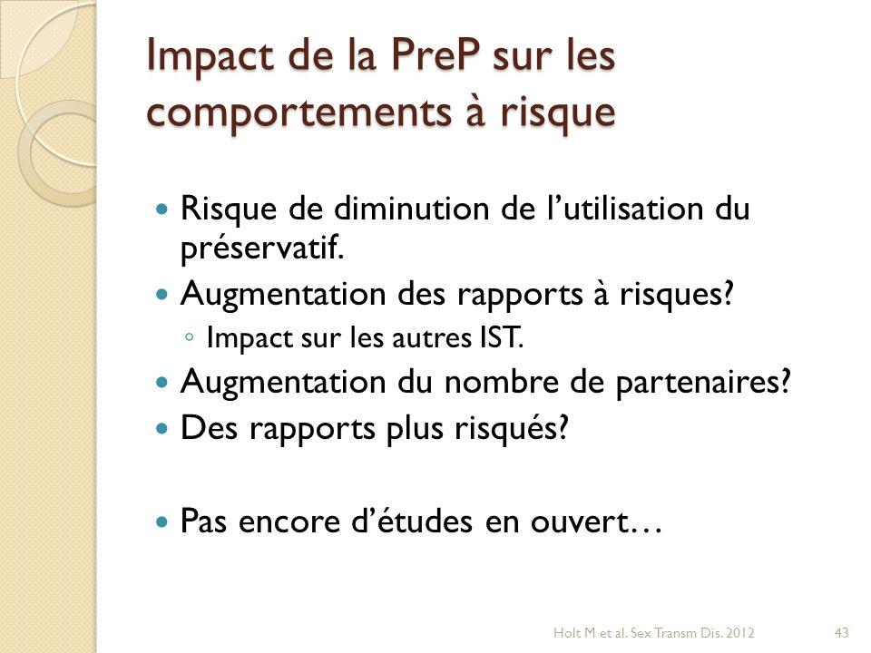 Impact de la PreP sur les comportements à risque Risque de diminution de lutilisation du préservatif. Augmentation des rapports à risques? Impact sur