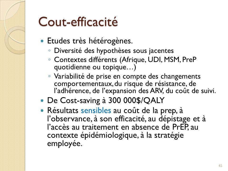 Cout-efficacité Etudes très hétérogènes. Diversité des hypothèses sous jacentes Contextes différents (Afrique, UDI, MSM, PreP quotidienne ou topique…)