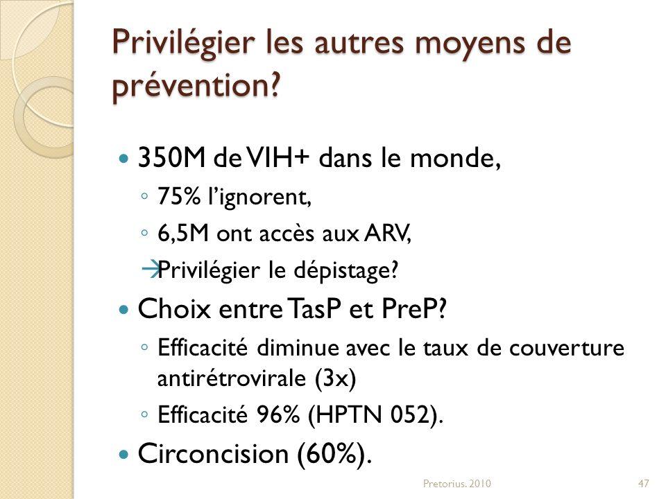 Privilégier les autres moyens de prévention? 350M de VIH+ dans le monde, 75% lignorent, 6,5M ont accès aux ARV, Privilégier le dépistage? Choix entre