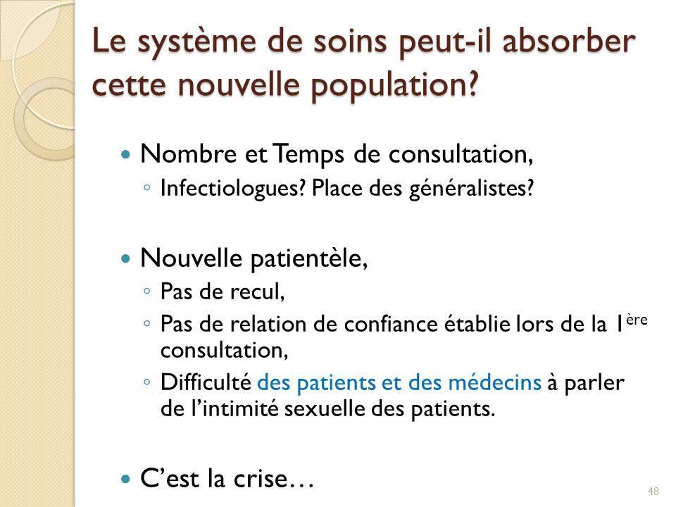 Le système de soins peut-il absorber cette nouvelle population? Nombre et Temps de consultation, Infectiologues? Place des généralistes? Nouvelle pati