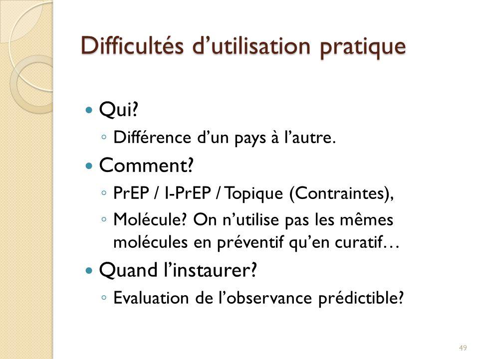 Difficultés dutilisation pratique Qui? Différence dun pays à lautre. Comment? PrEP / I-PrEP / Topique (Contraintes), Molécule? On nutilise pas les mêm