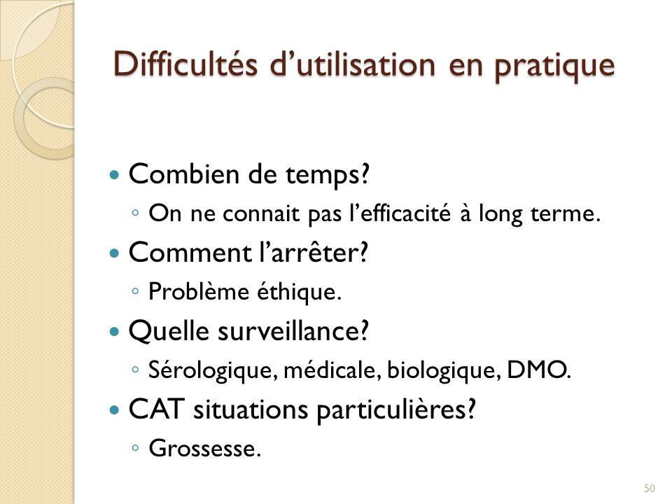 Une place en France.Faible prévalence, Mais populations particulières.