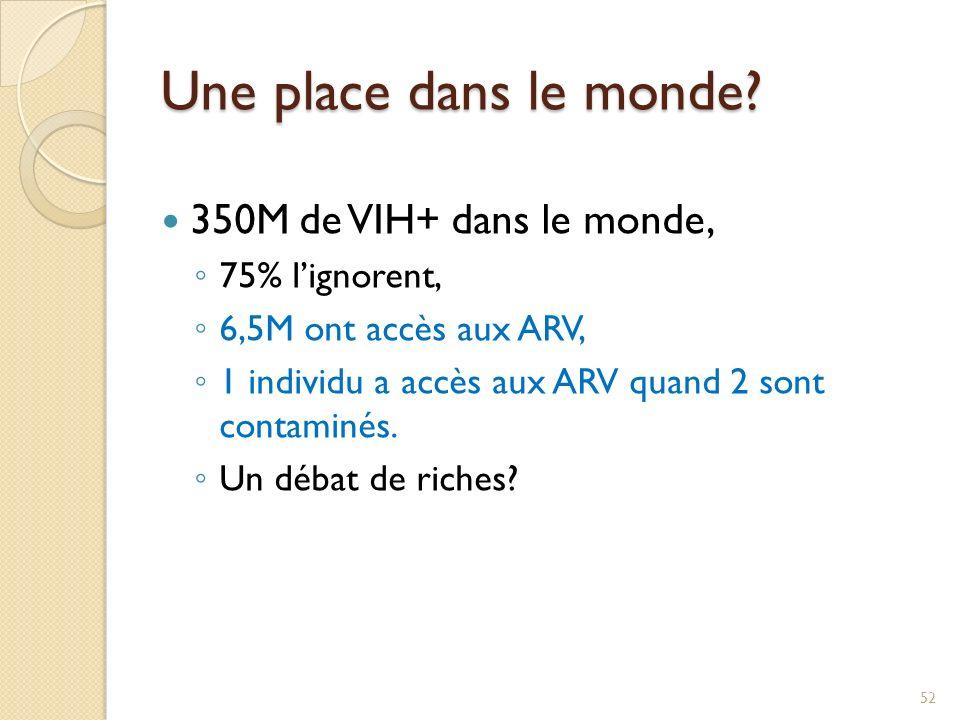 Une place dans le monde? 350M de VIH+ dans le monde, 75% lignorent, 6,5M ont accès aux ARV, 1 individu a accès aux ARV quand 2 sont contaminés. Un déb