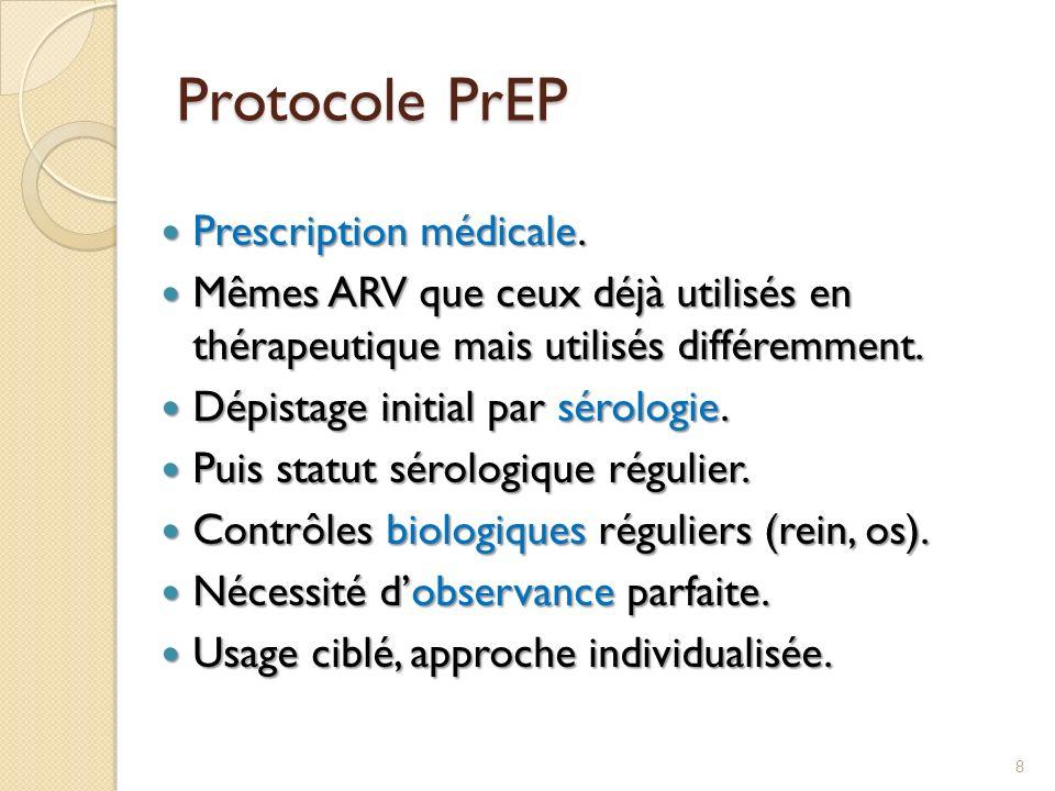 Autres utilisations à visée préventive 3 types dusage des ARV à des fins préventives sont aujourdhui validés en France: 3 types dusage des ARV à des fins préventives sont aujourdhui validés en France: Prévention de transmission de la mère à lenfant (1994), Prévention de transmission de la mère à lenfant (1994), Prophylaxie post-exposition (1998), Prophylaxie post-exposition (1998), TasP (Treatment as Prevention) (2000).