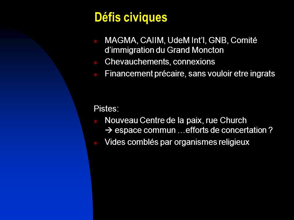 Défis dintégration économique We attract and lose many people.