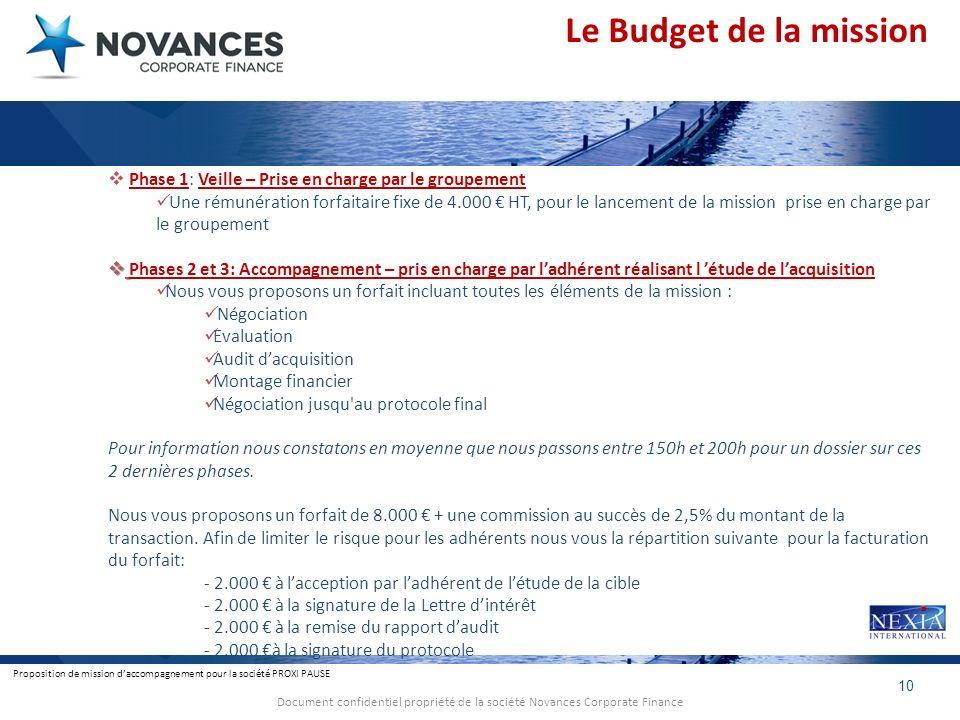 Proposition de mission daccompagnement pour la société PROXI PAUSE 10 Document confidentiel propriété de la société Novances Corporate Finance Le Budg