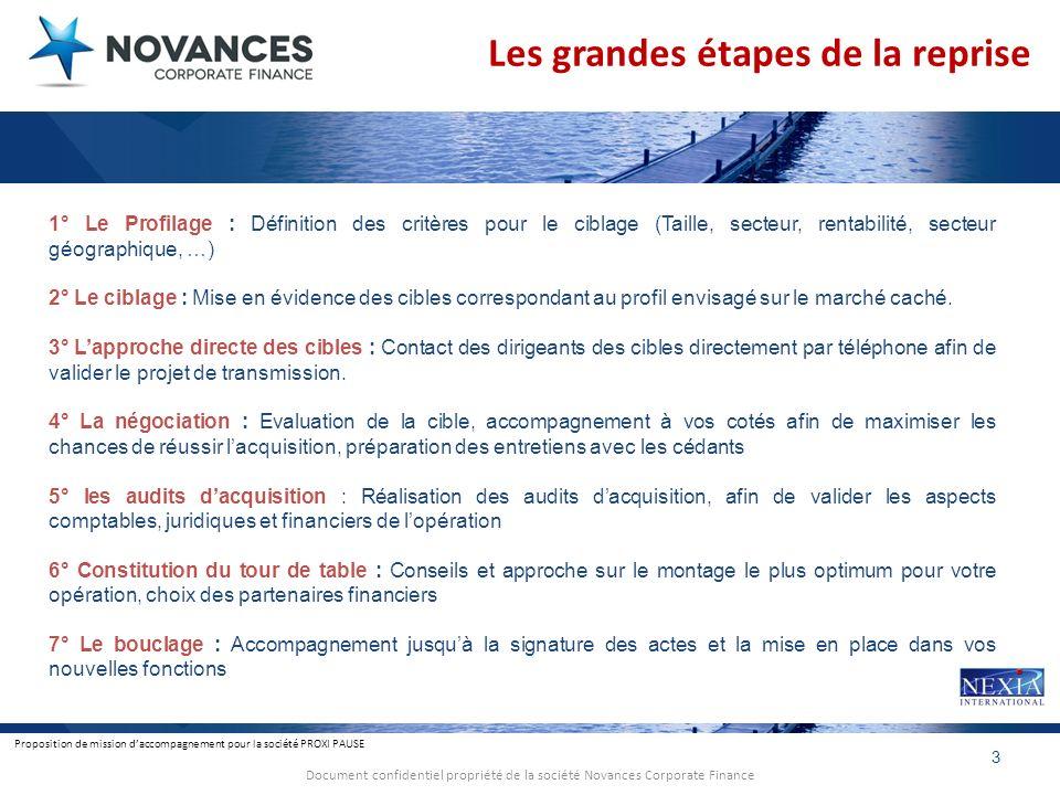 Proposition de mission daccompagnement pour la société PROXI PAUSE 3 Document confidentiel propriété de la société Novances Corporate Finance Les gran