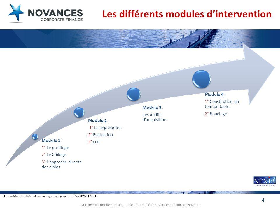 Proposition de mission daccompagnement pour la société PROXI PAUSE 4 Document confidentiel propriété de la société Novances Corporate Finance Les diff