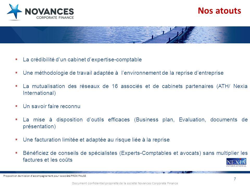 Proposition de mission daccompagnement pour la société PROXI PAUSE 7 Document confidentiel propriété de la société Novances Corporate Finance La crédi