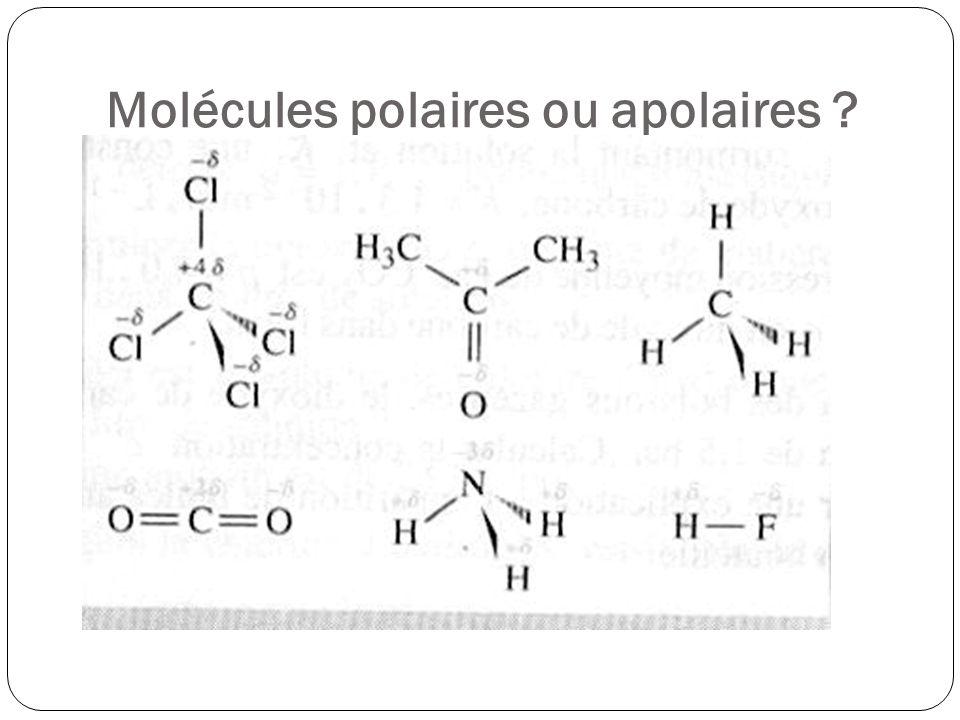 Molécules polaires ou apolaires