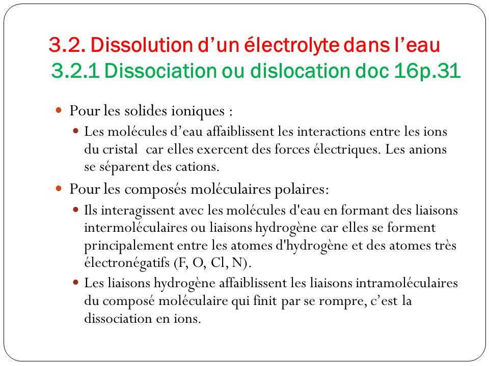 3.2. Dissolution dun électrolyte dans leau 3.2.1 Dissociation ou dislocation doc 16p.31 Pour les solides ioniques : Les molécules deau affaiblissent l