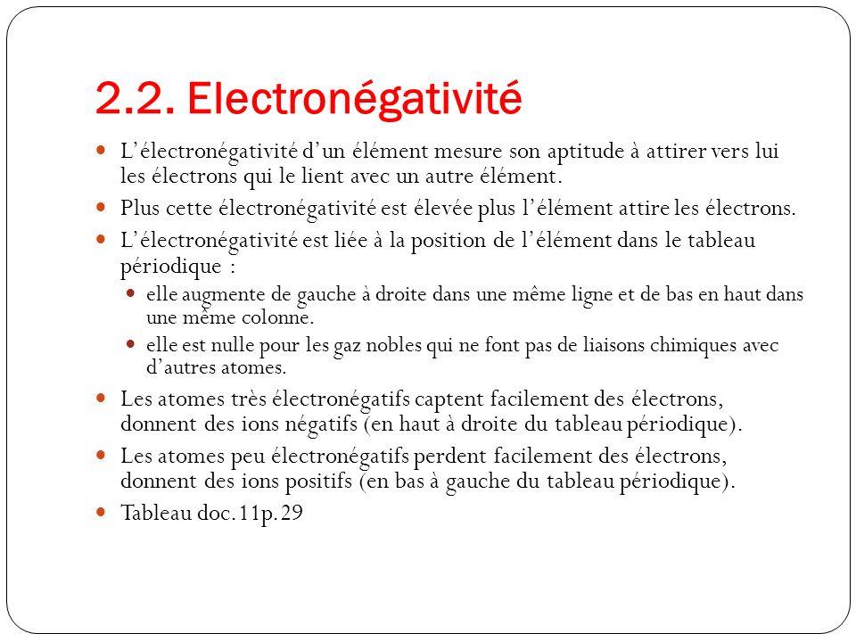 2.2. Electronégativité Lélectronégativité dun élément mesure son aptitude à attirer vers lui les électrons qui le lient avec un autre élément. Plus ce
