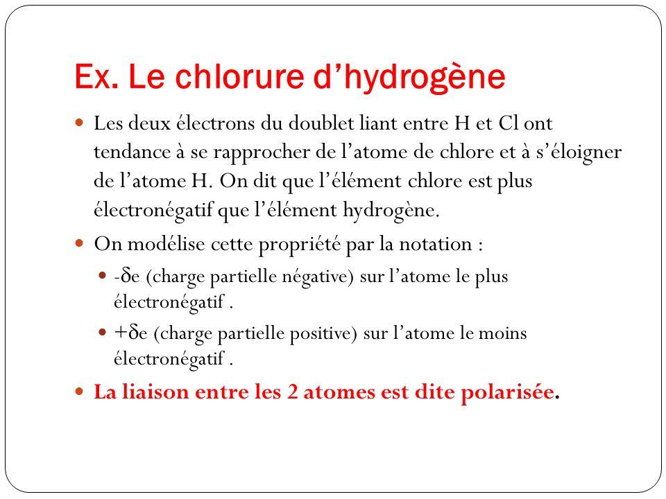 Ex. Le chlorure dhydrogène Les deux électrons du doublet liant entre H et Cl ont tendance à se rapprocher de latome de chlore et à séloigner de latome