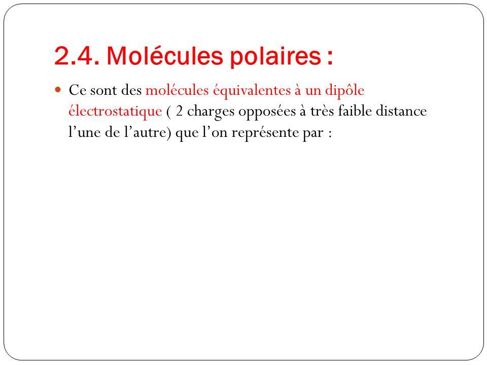 2.4. Molécules polaires : Ce sont des molécules équivalentes à un dipôle électrostatique ( 2 charges opposées à très faible distance lune de lautre) q