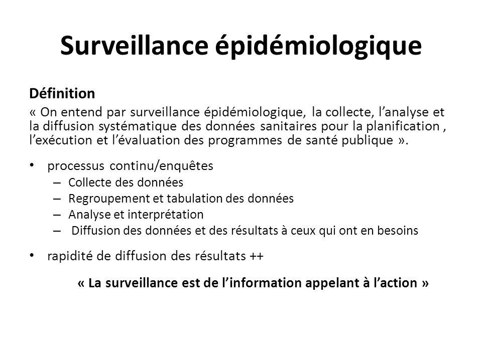 Surveillance épidémiologique Définition « On entend par surveillance épidémiologique, la collecte, lanalyse et la diffusion systématique des données sanitaires pour la planification, lexécution et lévaluation des programmes de santé publique ».