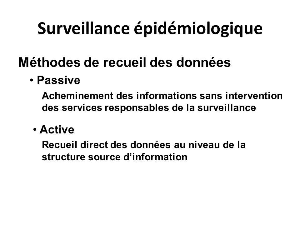 Surveillance épidémiologique Méthodes de recueil des données Passive Acheminement des informations sans intervention des services responsables de la surveillance Active Recueil direct des données au niveau de la structure source dinformation