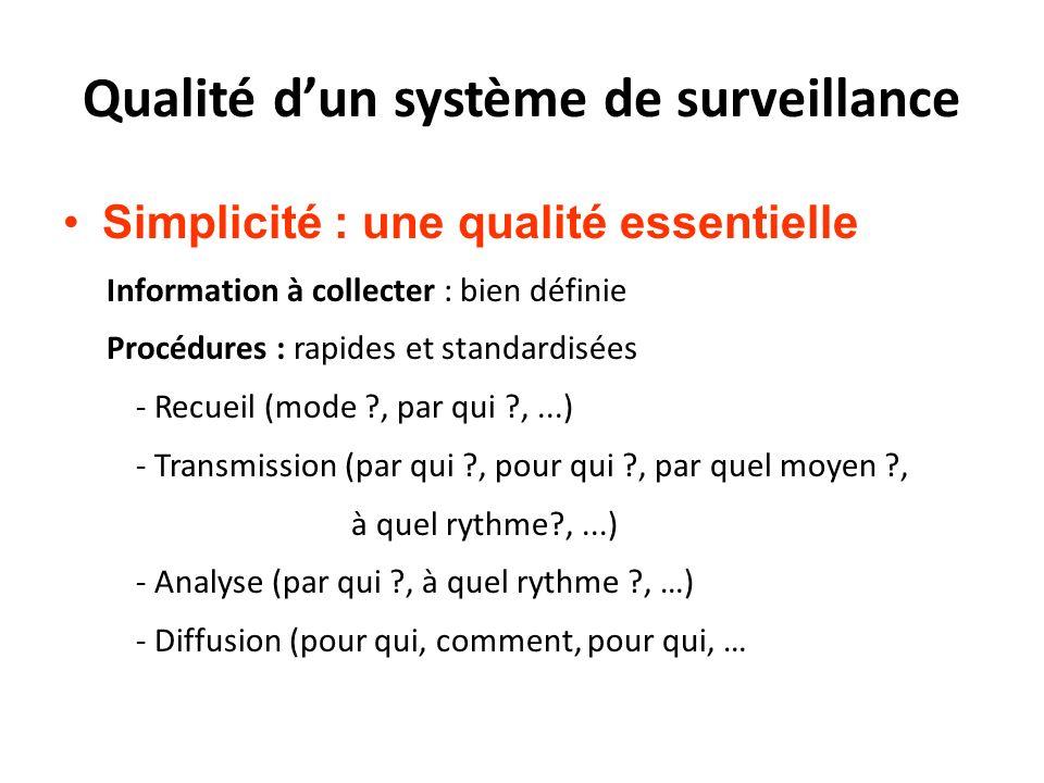 Qualité dun système de surveillance Simplicité : une qualité essentielle Information à collecter : bien définie Procédures : rapides et standardisées - Recueil (mode ?, par qui ?,...) - Transmission (par qui ?, pour qui ?, par quel moyen ?, à quel rythme?,...) - Analyse (par qui ?, à quel rythme ?, …) - Diffusion (pour qui, comment, pour qui, …
